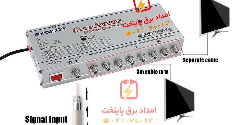 اسپلیتر - آنتن مرکزی - اتصال دو تلویزیون