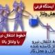 تولید برق - نیروگاه برق - مقاله امداد برق پایتخت